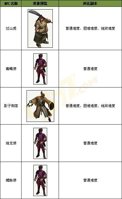 侠武英雄传太湖水寨