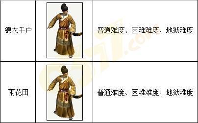 侠武英雄传龙门风云