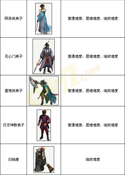 侠武英雄传