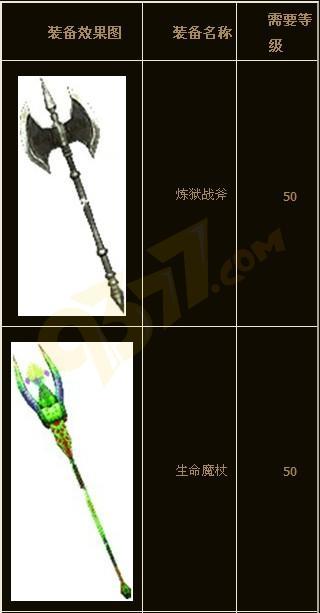 屠龙传说神武装备