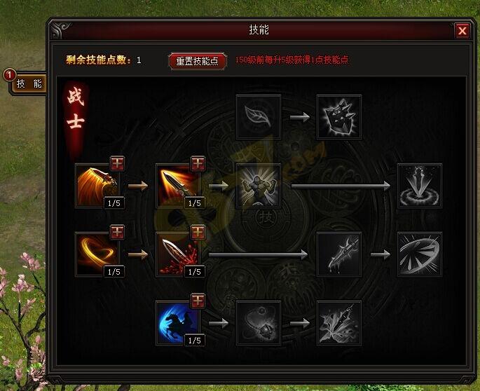 皇图战士技能加点怎么加