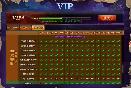 永恒领主升级送VIP5