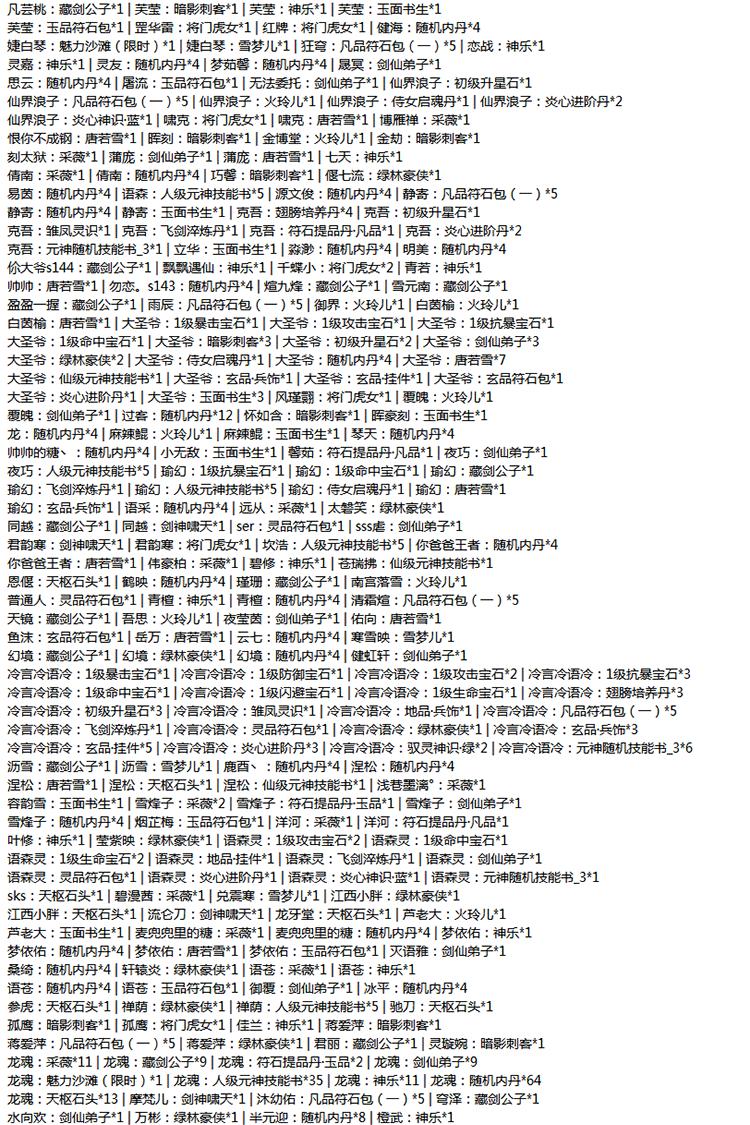 仙语巨鲲产出表