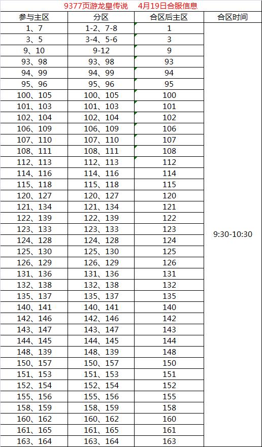 龙皇传说4.19合服