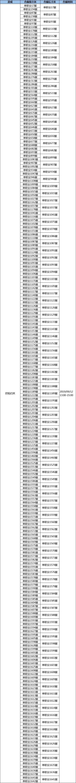 饮血之刃9月12日合区表.png