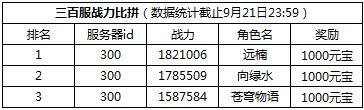 剑道仙语三百服活动奖励