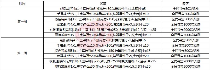 全民探宝.png